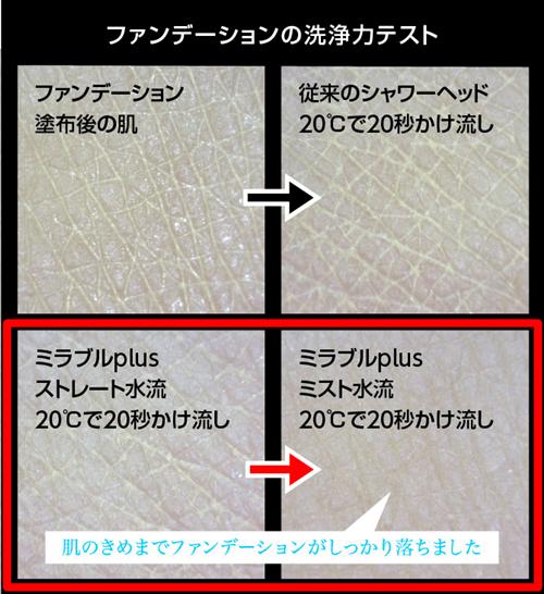 ミラブルプラスのファンデーション洗浄力テスト